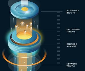 Network traffic monitoring platform demo show